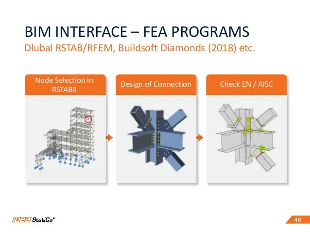 4646 BIM INTERFACE – FEA PROGRAMS Dlubal RSTAB/RFEM, Buildsoft Diamonds (2018) etc. Node Selection in RSTAB8 Design of Con...