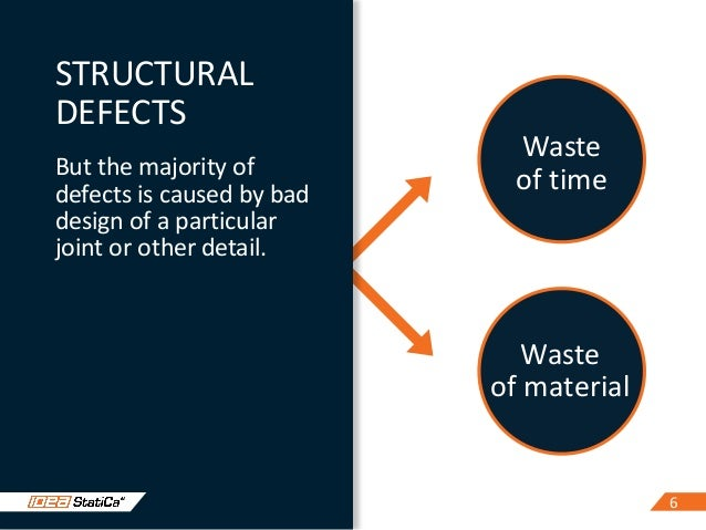 66 STRUCTURAL DEFECTS But the majority of defects is caused by bad design of a particular joint or other detail. Waste of ...