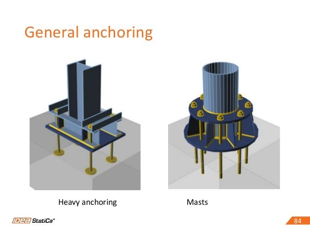 8585 More concrete blocks in one joint Gap between base plate and concrete General anchoring