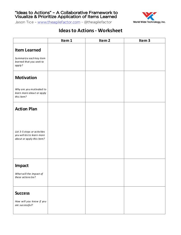 """""""Ideas to Actions"""" – A Collaborative Framework to Visualize & Prioritize Application of Items Learned Jason Tice – www.the..."""