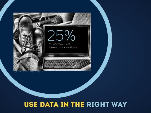 25%of Facebook users have no privacy settings. http://www.flickr.com/photos/striatic/244608912/sizes/l/in/photostream/ use ...