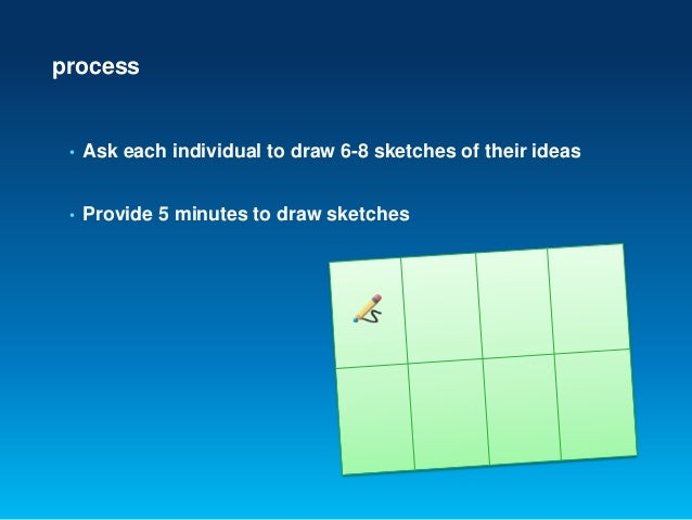 process• Ask each individual to draw 6-8 sketches of their ideas• Provide 5 minutes to draw sketches