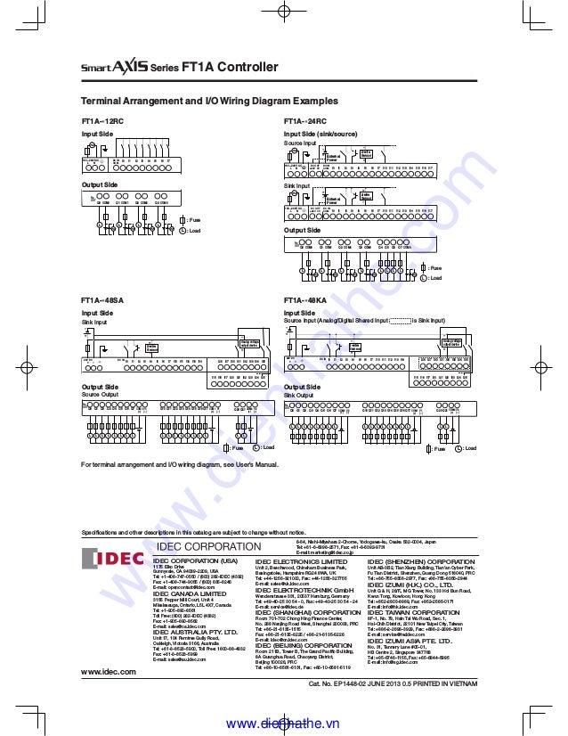 idec catalog plc idec rh slideshare net