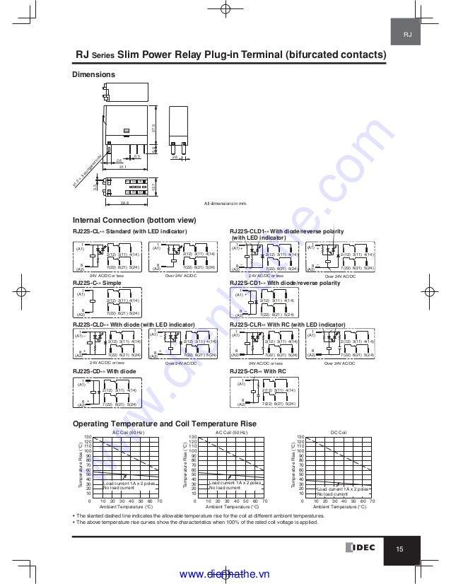Idec catalog relays & sockets idecSlideShare