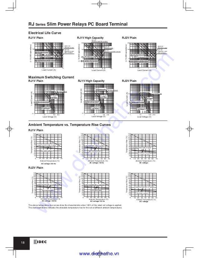 idec relay wiring diagram circuit diagram symbols u2022 rh stripgore com