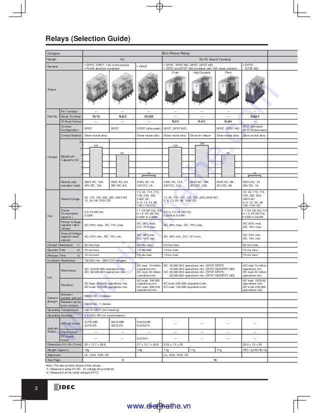 idec relay schematic free download wiring diagram idec Latching Relay Wiring Diagram Dayton Relay Wiring Diagram