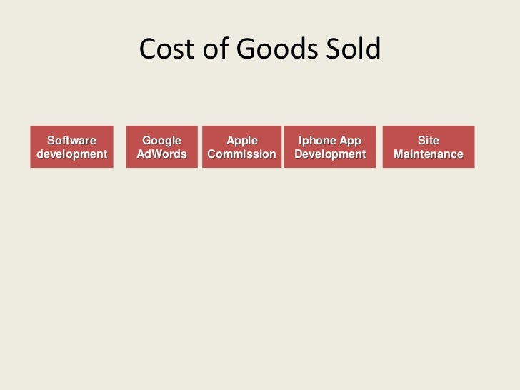 Cost of Goods Sold &amp
