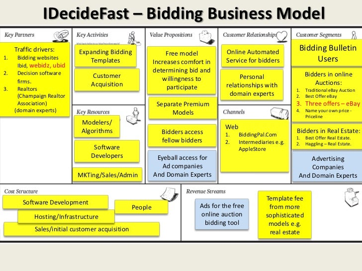 I Decide Fast Lecture 7 Partners