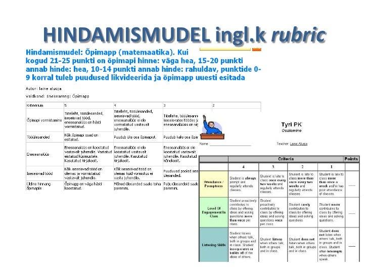 HINDAMISMUDEL ingl.k rubric
