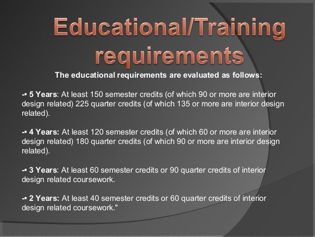 Education And Training Requirements For An Interior Designer