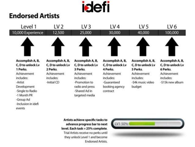 Idefi deck