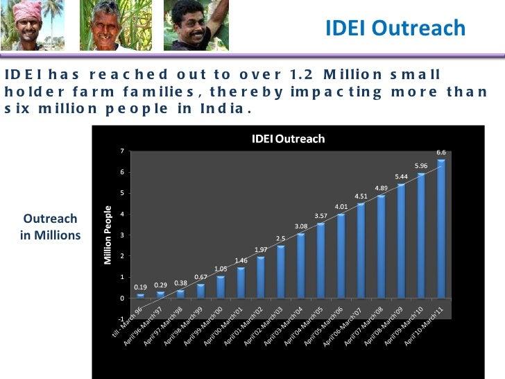 dev ent The latest tweets from dev_durable_ent (@dev_durable_ent) développement durable entreprise, spécialiste des problématiques de développement durable actualités.