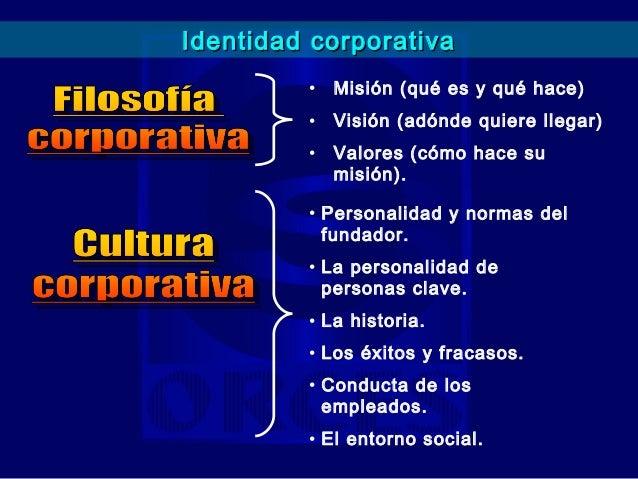 Identidad corporativaApoyar a la defensa de la soberanía e integridad     territorial y al desarrollo de la Patria.    Ser...