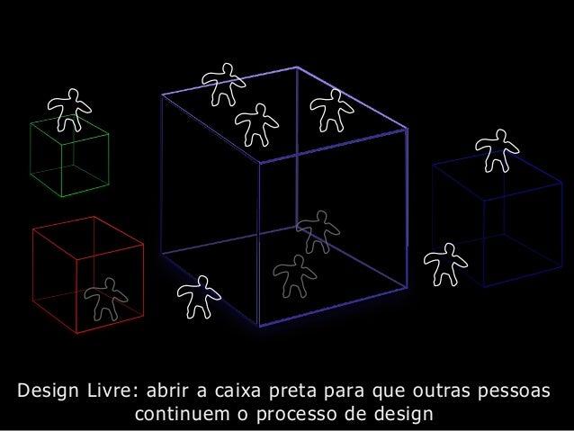 Design Livre: abrir a caixa preta para que outras pessoas continuem o processo de design