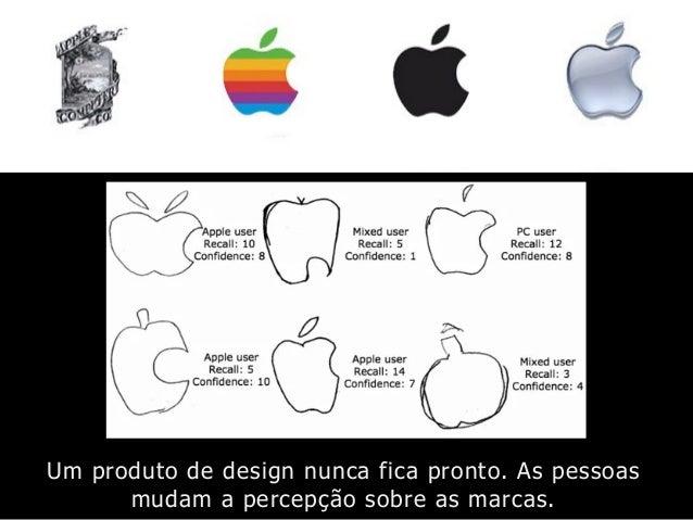 Um produto de design nunca fica pronto. As pessoas mudam a percepção sobre as marcas.