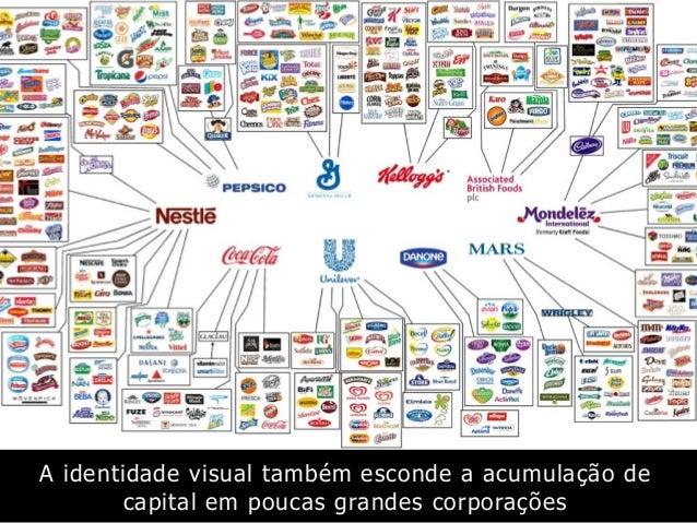 A identidade visual também esconde a acumulação de capital em poucas grandes corporações