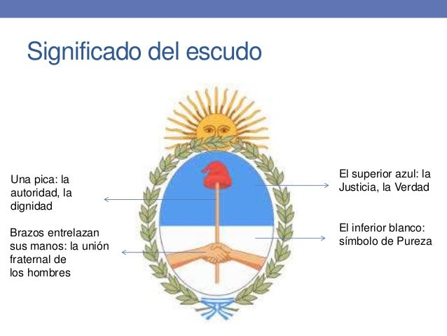 Escudo nacional significado de sus partes