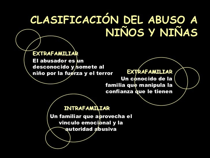 CLASIFICACIÓN DEL ABUSO A           NIÑOS Y NIÑASEXTRAFAMILIAREl abusador es undesconocido y somete alniño por la fuerza y...
