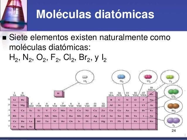 Identificaci n de los cambios qu micos for Que significa molecula