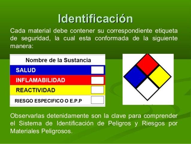 Identificación Materiales Peligrosos