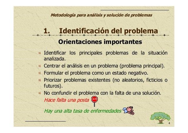 Identificaci n del problema y alternativas de soluci n - Como solucionar problemas de condensacion en una vivienda ...