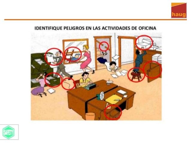Identificacion de peligros y evaluacion de riesgos en for Que es trabajo de oficina