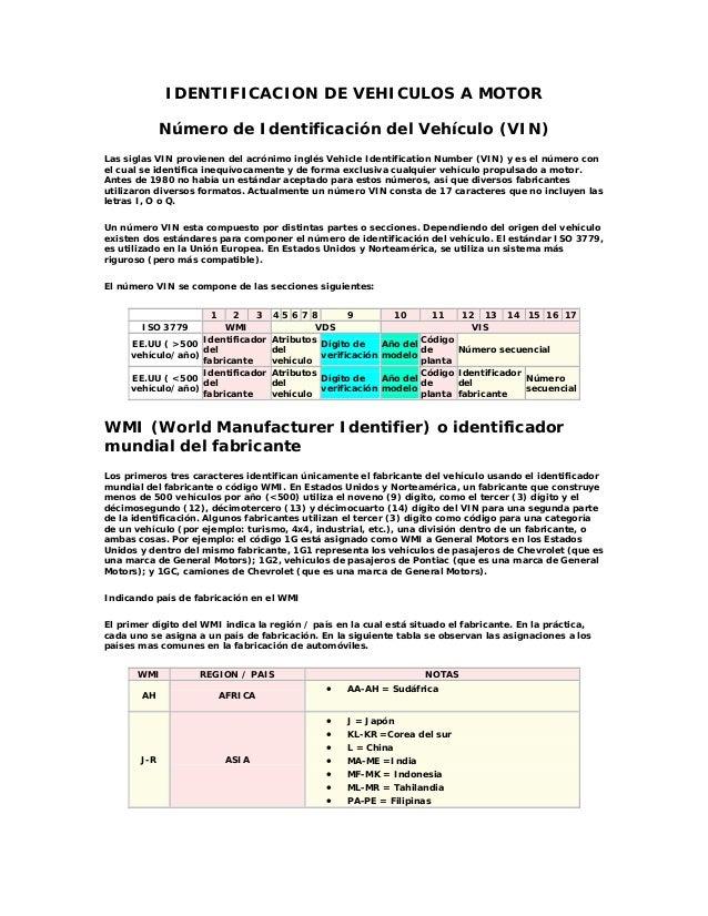 Siglas automotrices en ingles y español