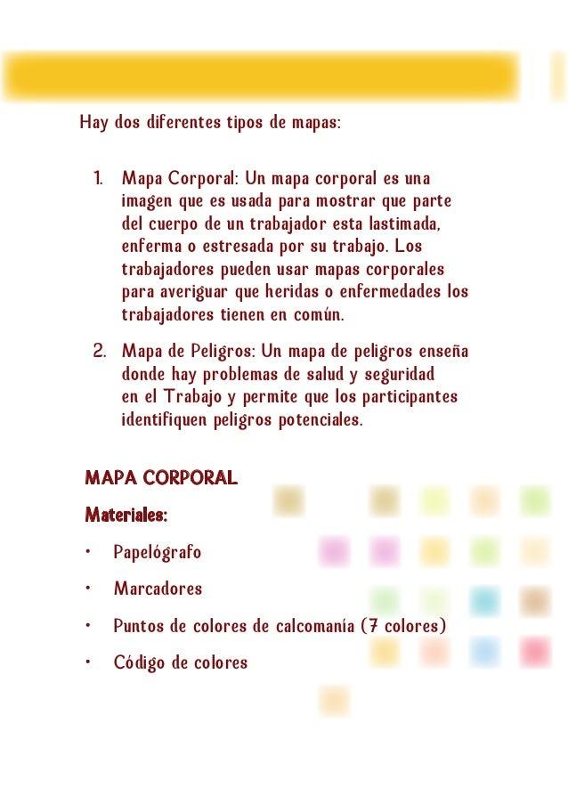 Hermosa Mapa Corporal Elaboración - Anatomía de Las Imágenesdel ...