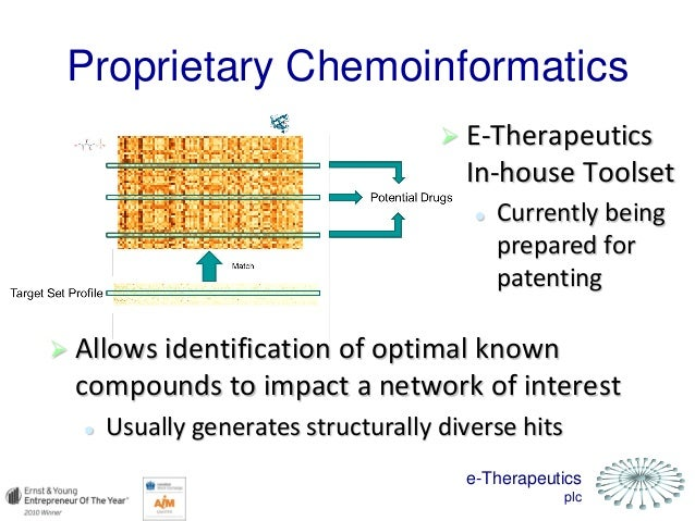 Identification Potential Anti Cancer Agents Network Pharmacology Based Computational Modelling Cb Protein Engineering Summit