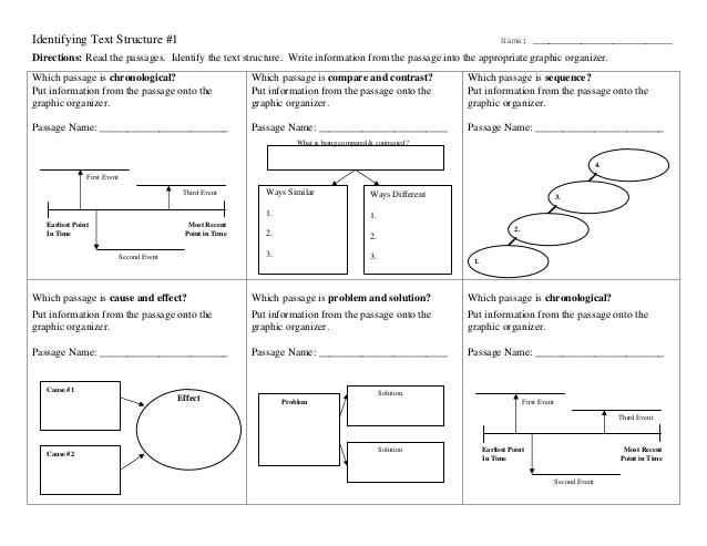 Text Organization Worksheets - Rringband