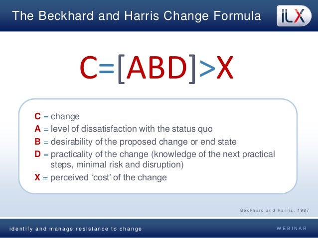 beckhard and harris Beckhard and harris put these factors into a change formula this change formula is deceptively simple but extremely useful it can be brought into play at any point in a change process to analyse how things are going.