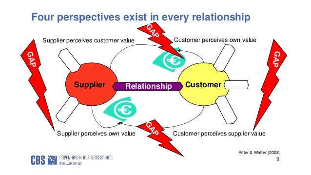 partnership supply relationships The many benefits of supply chain collaboration a number of analysts have forecasted the demise of long-term supply chain relationships because of increased competition within the supply chains for supply chain partners are finding innovative ways to make collaboration work for mutual.