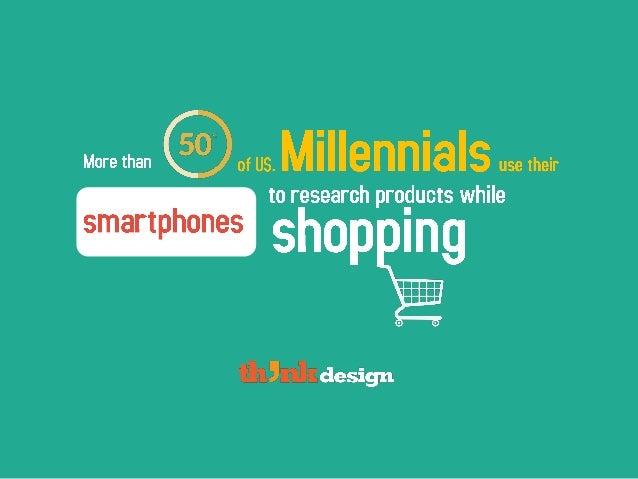 Identifying Millennial Buying Behavior On Mobile  Slide 2