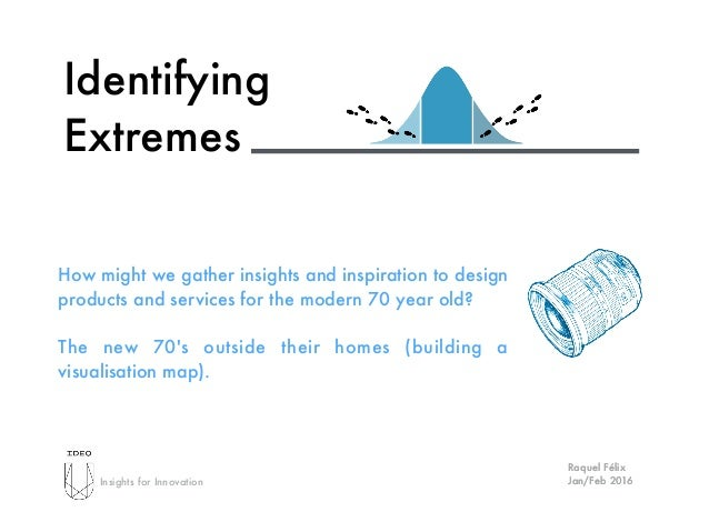 Insights for Innovation Raquel Félix Jan/Feb 2016 Identifying Extremes How might we gather insights and inspiration to des...