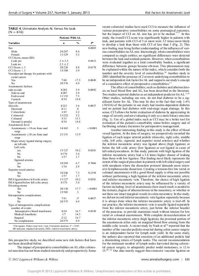 Identifying important predictors for anastomotic leak
