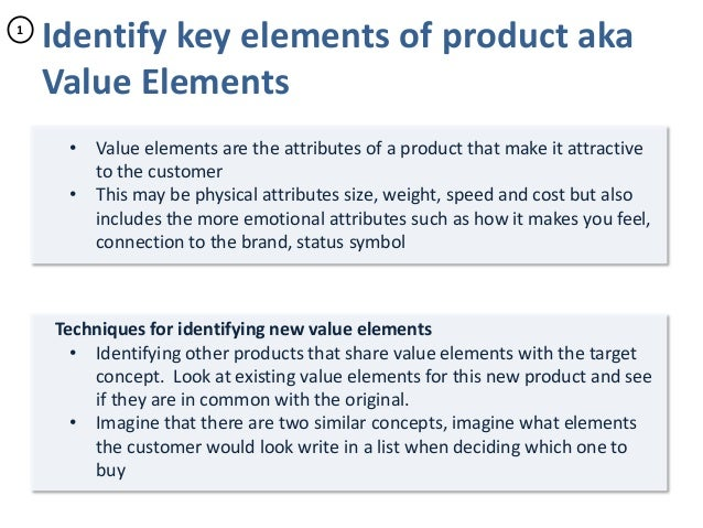 the key elements of a customer-driven marketing strategy