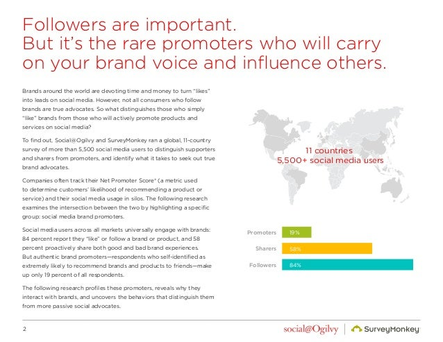 How To Cultivate Brand Advocacy Slide 2