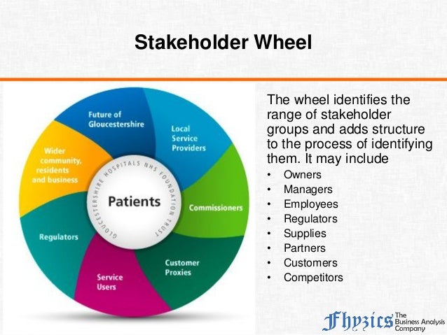 Identifying stakeholders onion diagram 13 ccuart Choice Image