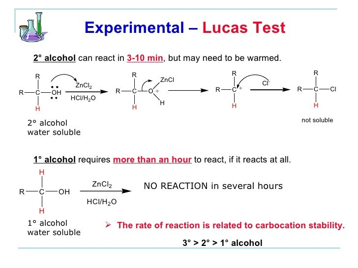 lucas reagent Theoretical self-test with this self-test you can check what you have learnt by reading and watching the material on the lucas web training center.