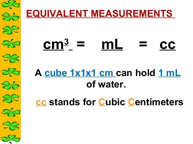cm3 cc