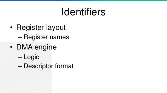 Identifiers • Register layout – Register names • DMA engine – Logic – Descriptor format