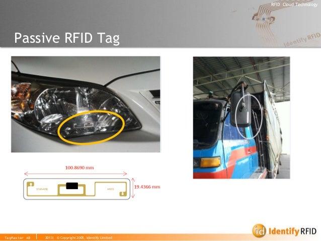 2013| © Copyright 2005, Identify Limited  RFID Cloud Technology  Passive RFID Tag  TagMaster AB
