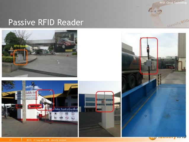 2013| © Copyright 2005, Identify Limited  RFID Cloud Technology  Passive RFID Reader  17
