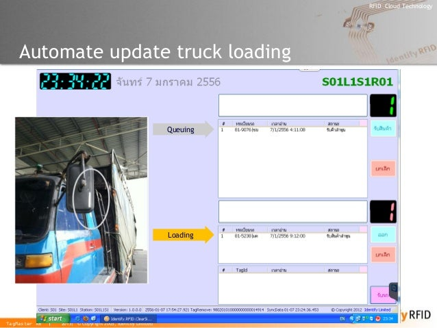 2013| © Copyright 2005, Identify Limited  RFID Cloud Technology  TagMaster AB  Automate update truck loading  Queuing  Loa...