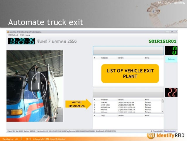 2013| © Copyright 2005, Identify Limited  RFID Cloud Technology  TagMaster AB  Automate truck exit  Arrival  Destination  ...