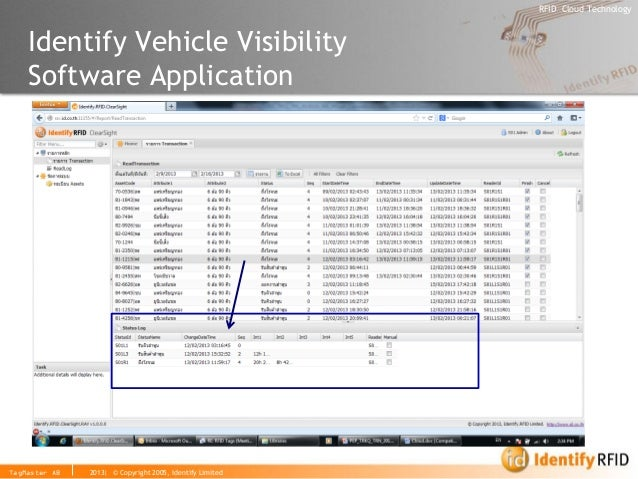 2013| © Copyright 2005, Identify Limited  RFID Cloud Technology  TagMaster AB  Identify Vehicle Visibility Software Applic...