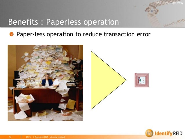 2013| © Copyright 2005, Identify Limited  RFID Cloud Technology  34  Benefits : Paperless operation Paper-less operation t...