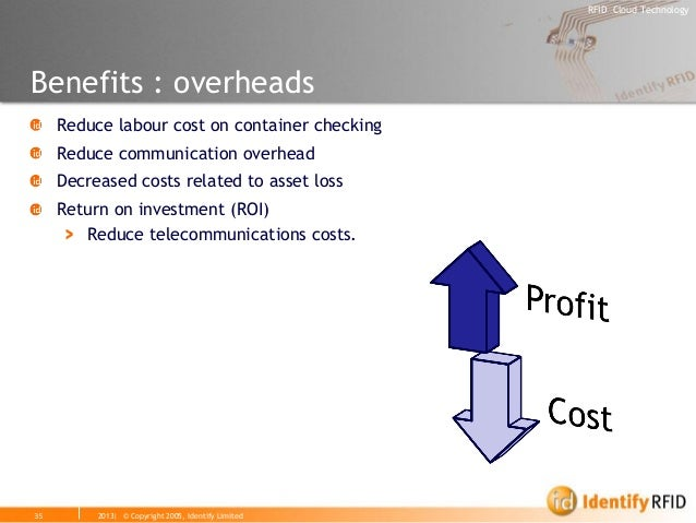 2013| © Copyright 2005, Identify Limited  RFID Cloud Technology  Benefits : overheads Reduce labour cost on container chec...
