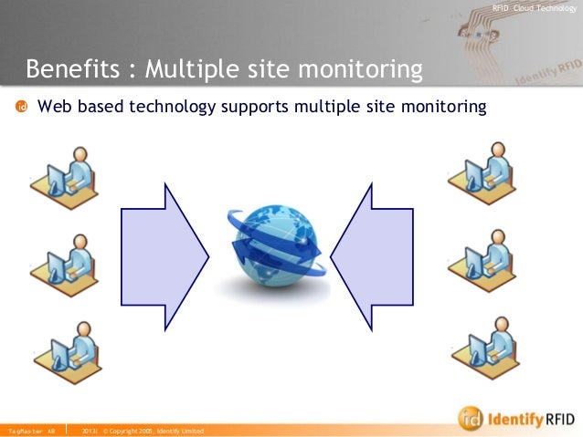 2013| © Copyright 2005, Identify Limited  RFID Cloud Technology  TagMaster AB  Benefits : Multiple site monitoring Web bas...