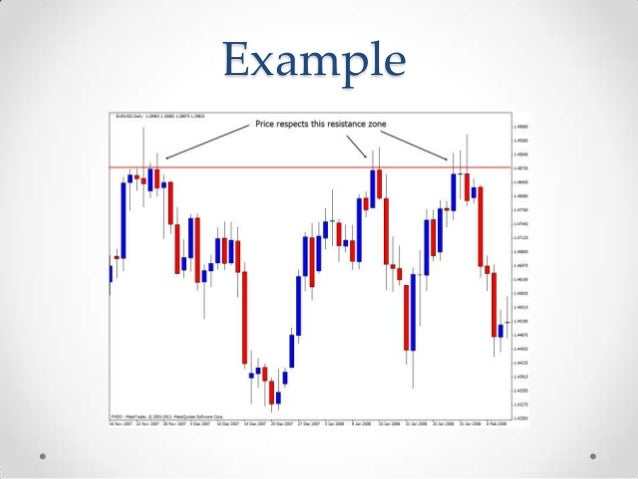 how to identify a good forex How to choose best forex cfd it is important to look beyond the promises and identify the best broker the forex broker that you choose a good broker should.